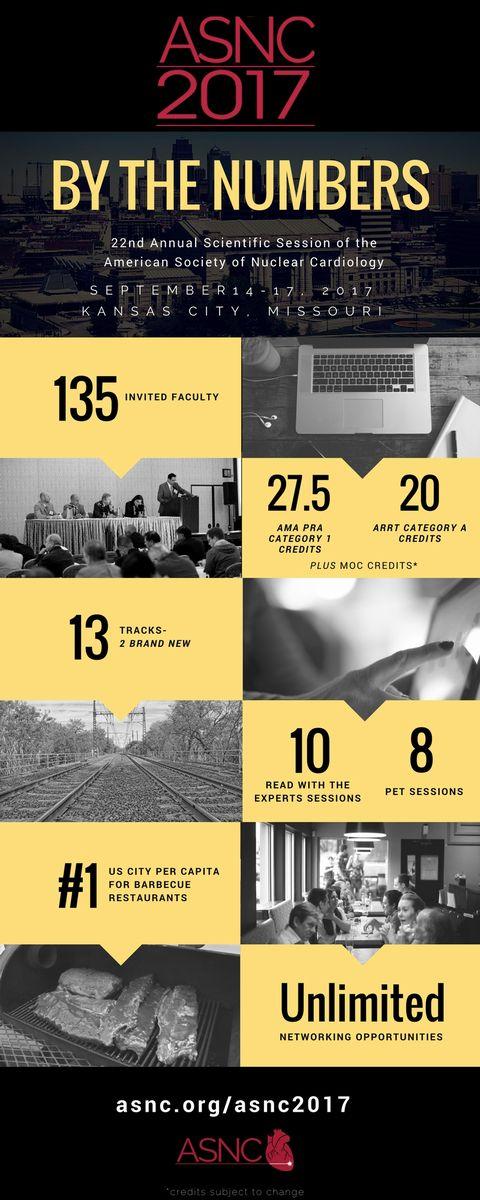 ASNC2017 Infographic